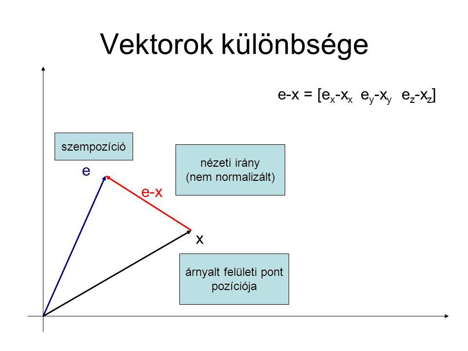 Vektorok különbsége e-x = [ex-xx ey-xy ez-xz] e e-x x szempozíció